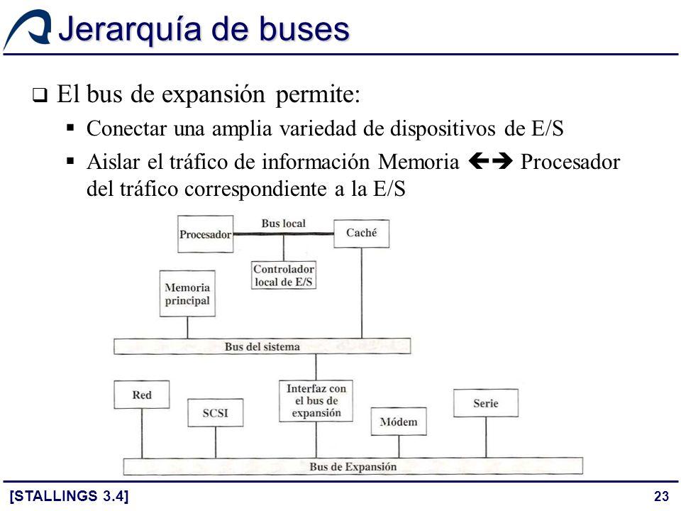 23 Jerarquía de buses El bus de expansión permite: Conectar una amplia variedad de dispositivos de E/S Aislar el tráfico de información Memoria Proces