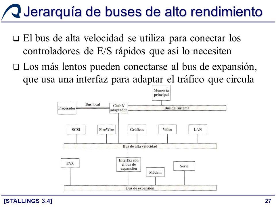 27 Jerarquía de buses de alto rendimiento El bus de alta velocidad se utiliza para conectar los controladores de E/S rápidos que así lo necesiten Los