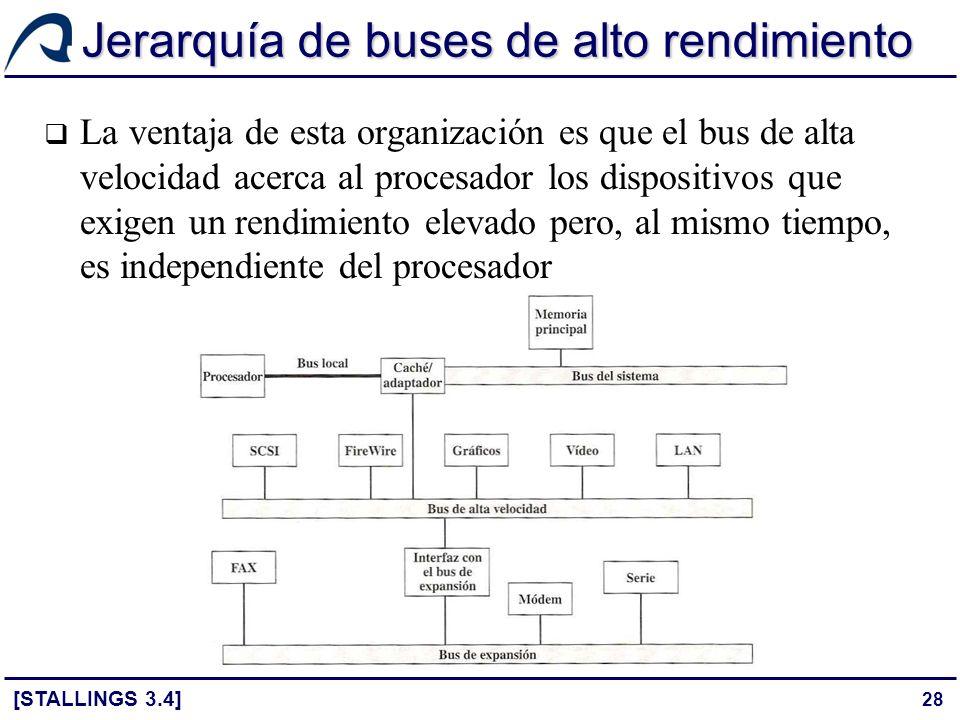 28 Jerarquía de buses de alto rendimiento La ventaja de esta organización es que el bus de alta velocidad acerca al procesador los dispositivos que ex
