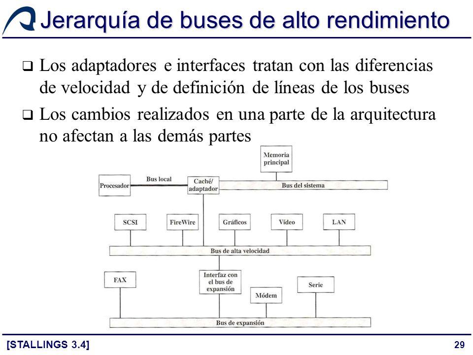 29 Jerarquía de buses de alto rendimiento Los adaptadores e interfaces tratan con las diferencias de velocidad y de definición de líneas de los buses