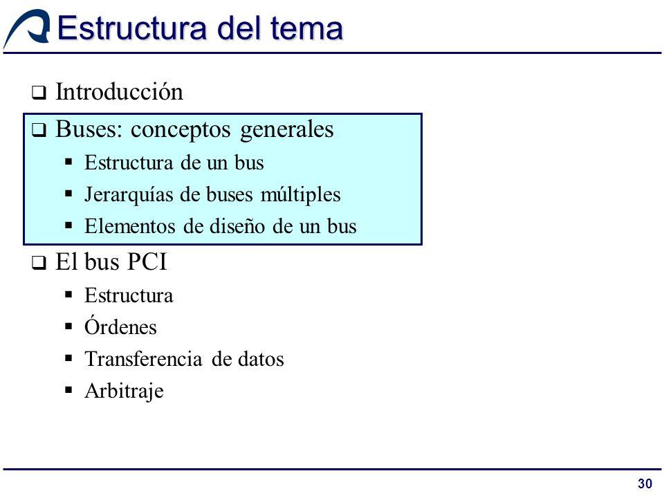 30 Estructura del tema Introducción Buses: conceptos generales Estructura de un bus Jerarquías de buses múltiples Elementos de diseño de un bus El bus