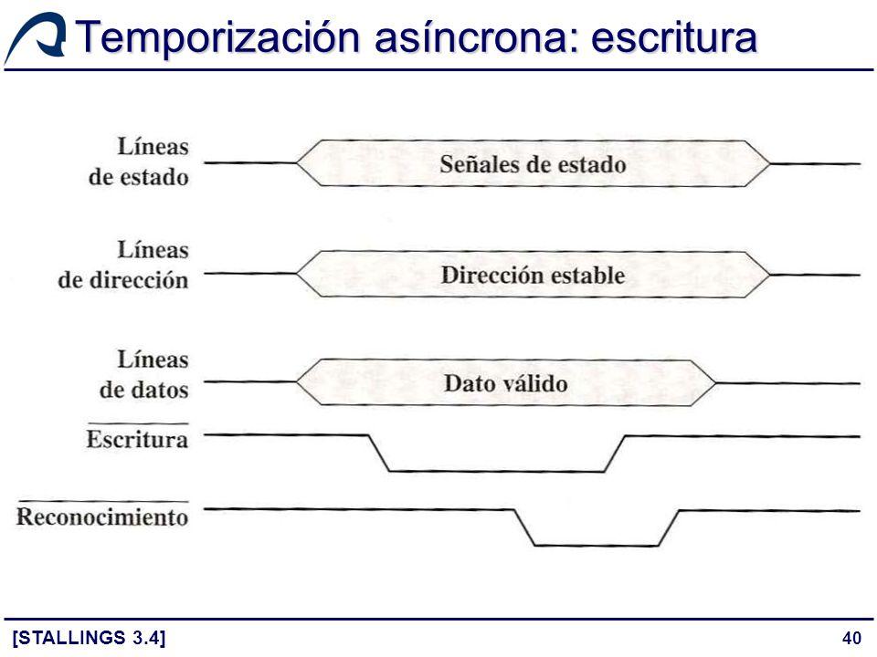40 Temporización asíncrona: escritura [STALLINGS 3.4]