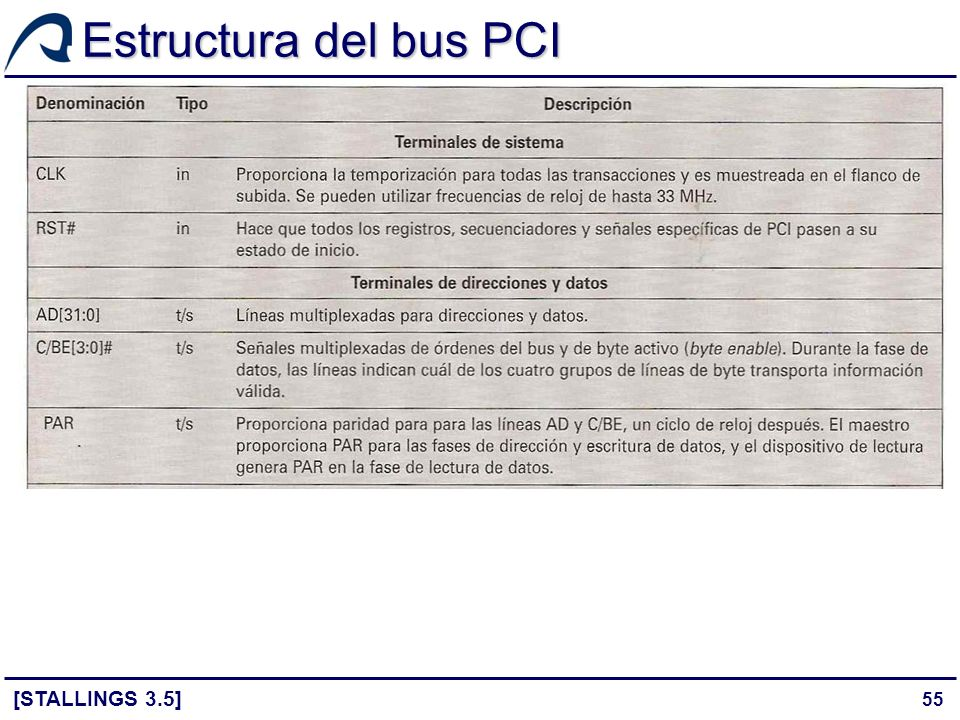55 Estructura del bus PCI [STALLINGS 3.5]