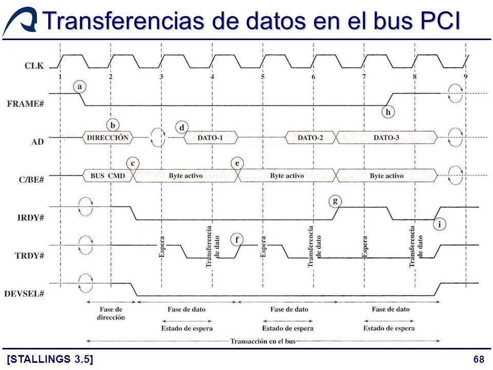 68 Transferencias de datos en el bus PCI [STALLINGS 3.5]