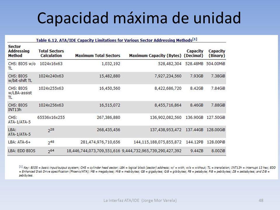 Capacidad máxima de unidad La interfaz ATA/IDE (Jorge Mor Varela)48