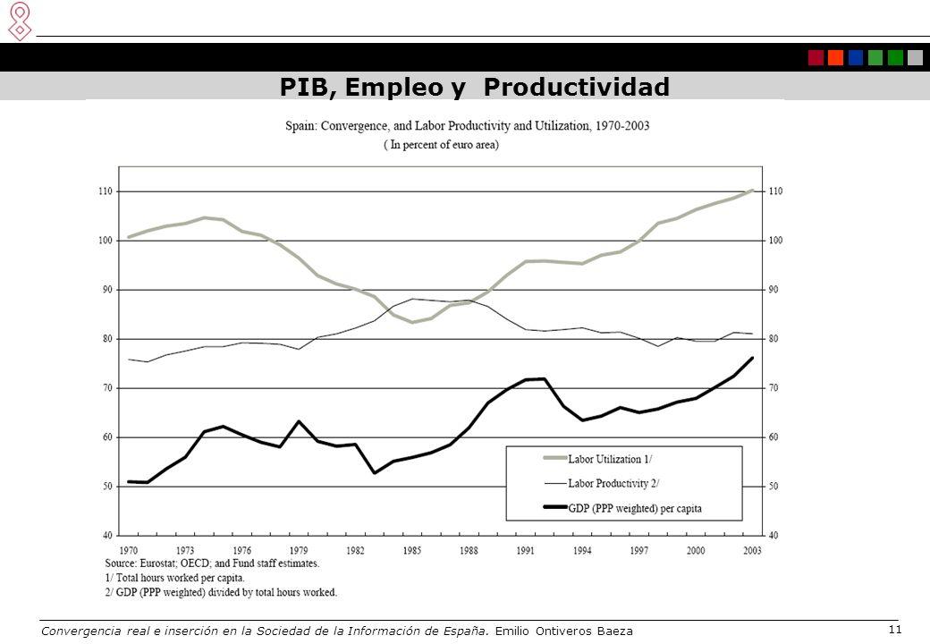 Convergencia real e inserción en la Sociedad de la Información de España. Emilio Ontiveros Baeza 11 PIB, Empleo y Productividad