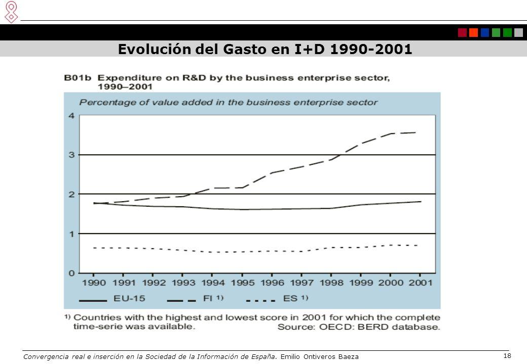 Convergencia real e inserción en la Sociedad de la Información de España. Emilio Ontiveros Baeza 18 Evolución del Gasto en I+D 1990-2001