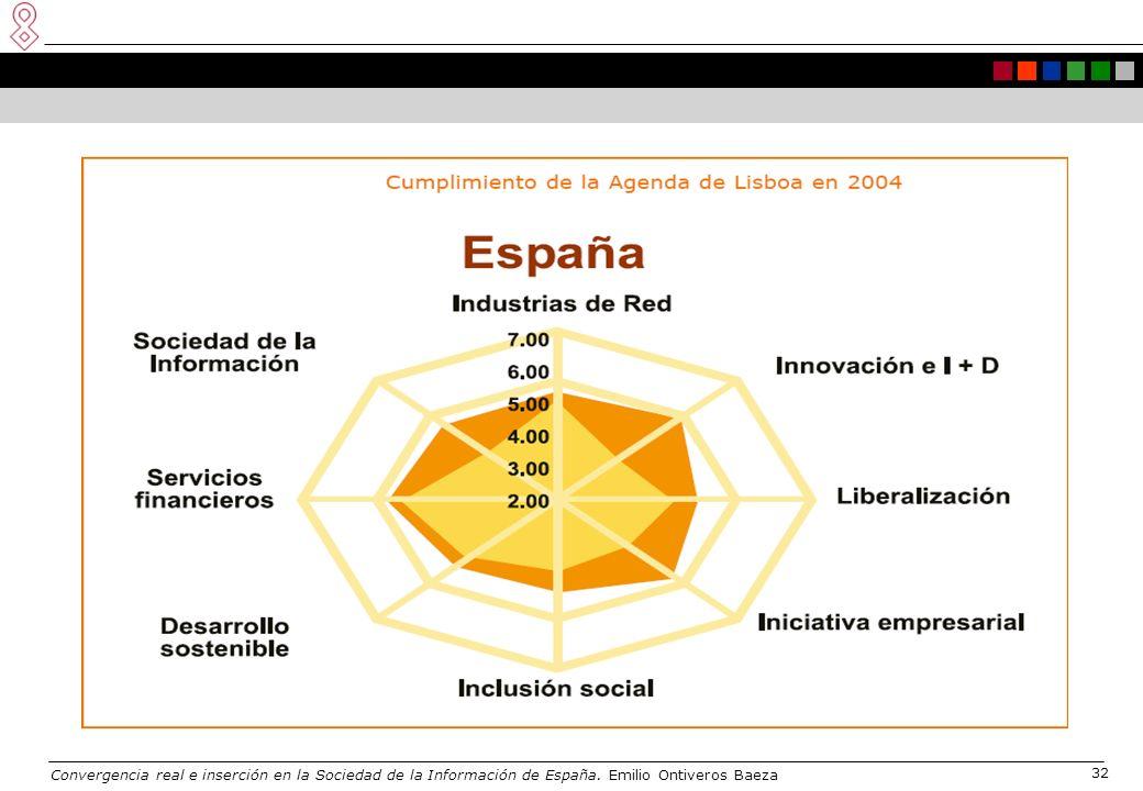 Convergencia real e inserción en la Sociedad de la Información de España. Emilio Ontiveros Baeza 32