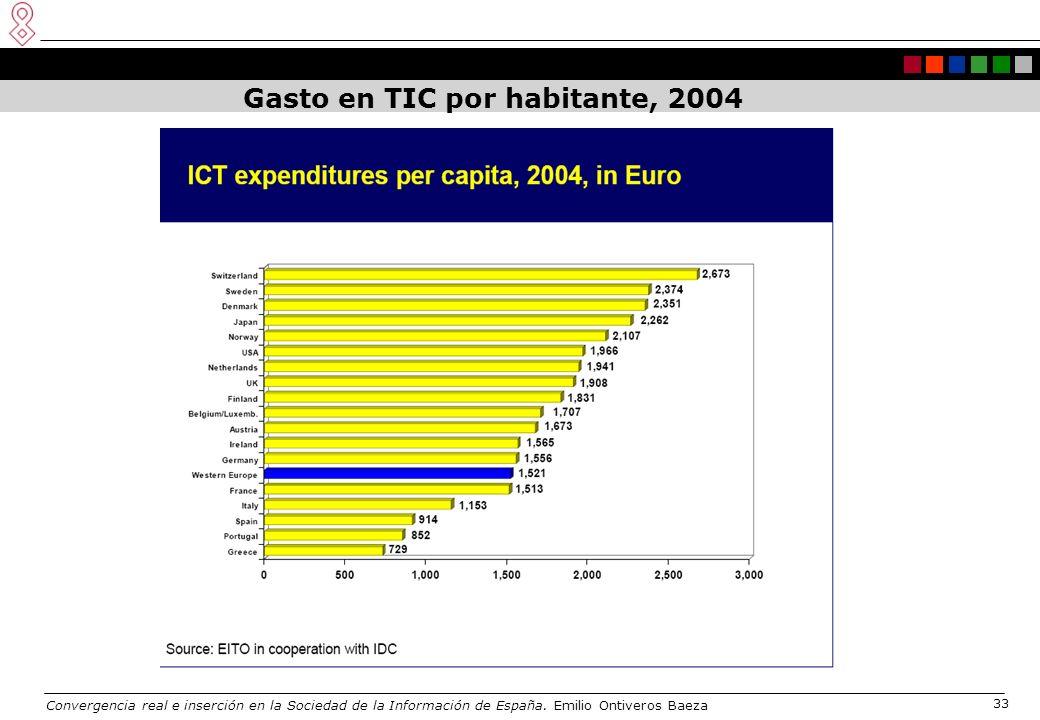 Convergencia real e inserción en la Sociedad de la Información de España. Emilio Ontiveros Baeza 33 Gasto en TIC por habitante, 2004