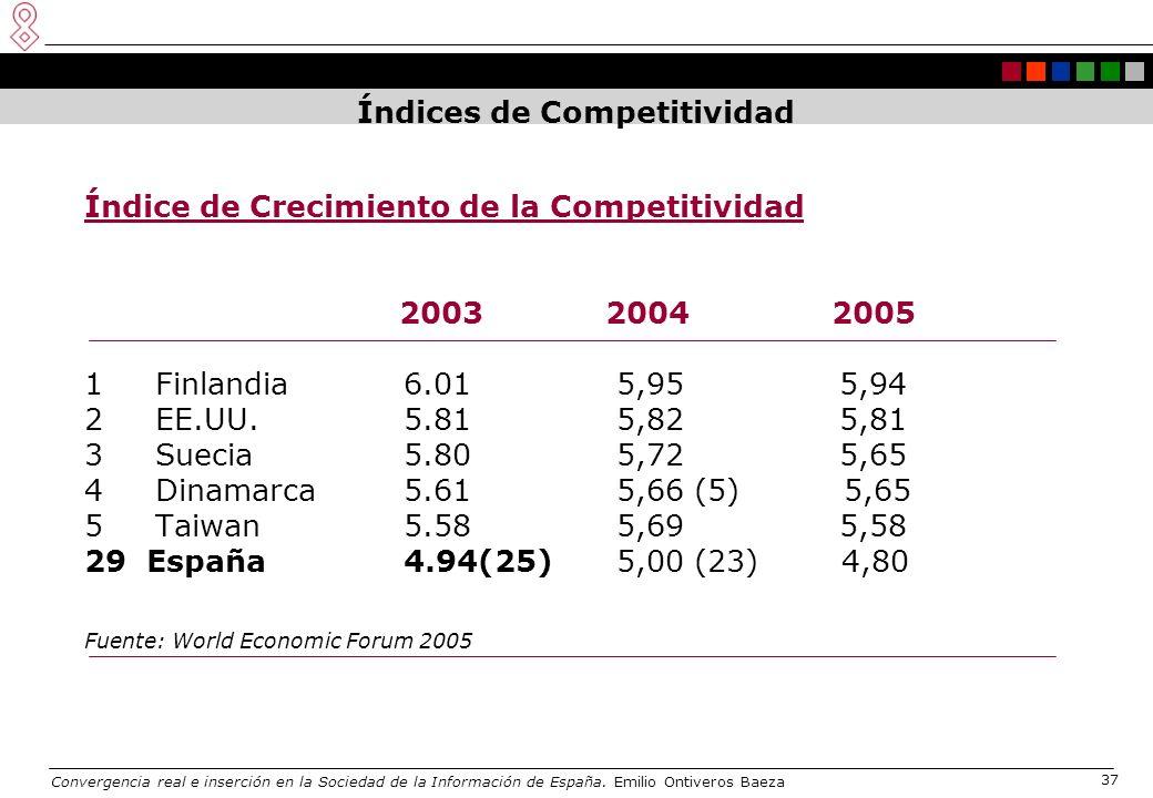 Convergencia real e inserción en la Sociedad de la Información de España. Emilio Ontiveros Baeza 37 Índices de Competitividad Índice de Crecimiento de