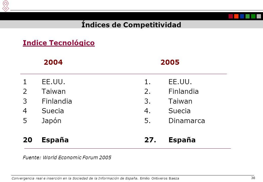 Convergencia real e inserción en la Sociedad de la Información de España. Emilio Ontiveros Baeza 38 Índices de Competitividad Indice Tecnológico 2004