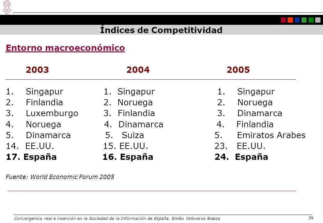 Convergencia real e inserción en la Sociedad de la Información de España. Emilio Ontiveros Baeza 39 Entorno macroeconómico 2003 2004 2005 1. Singapur