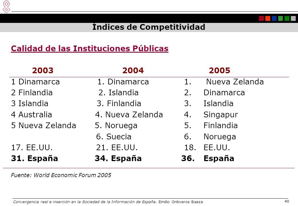 Convergencia real e inserción en la Sociedad de la Información de España. Emilio Ontiveros Baeza 40 Calidad de las Instituciones Públicas 2003 2004 20
