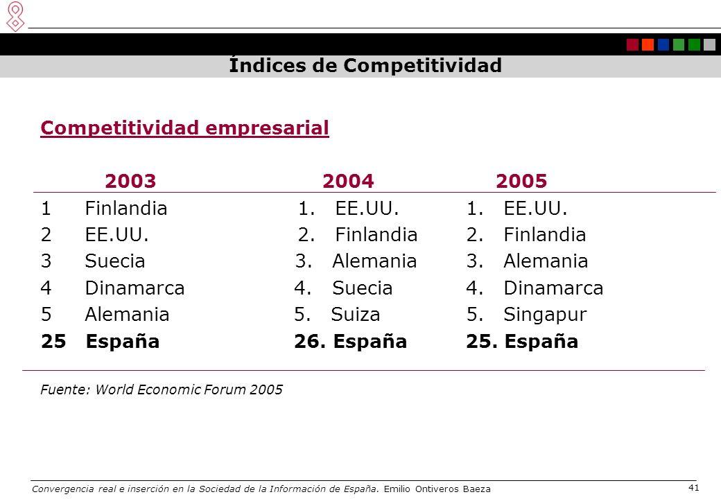 Convergencia real e inserción en la Sociedad de la Información de España. Emilio Ontiveros Baeza 41 Competitividad empresarial 2003 2004 2005 1Finland