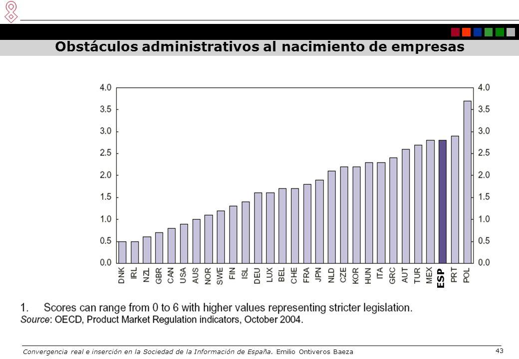Convergencia real e inserción en la Sociedad de la Información de España. Emilio Ontiveros Baeza 43 Obstáculos administrativos al nacimiento de empres