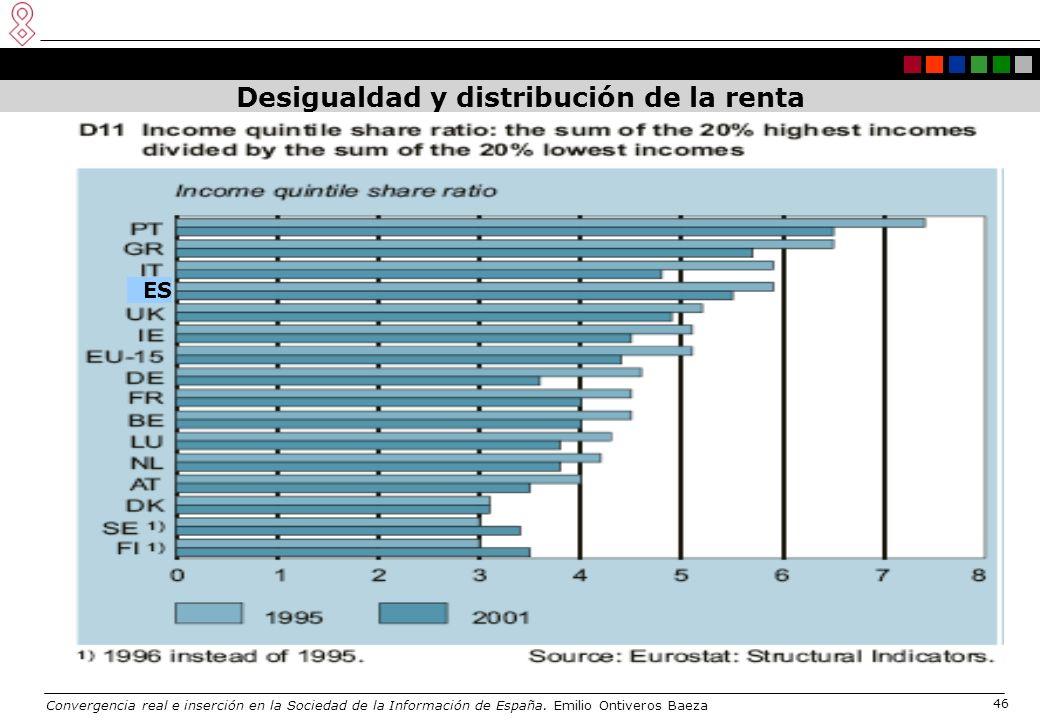 Convergencia real e inserción en la Sociedad de la Información de España. Emilio Ontiveros Baeza 46 Desigualdad y distribución de la renta ES