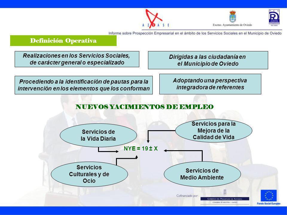 Realizaciones en los Servicios Sociales, de carácter general o especializado Dirigidas a las ciudadanía en el Municipio de Oviedo Procediendo a la ide