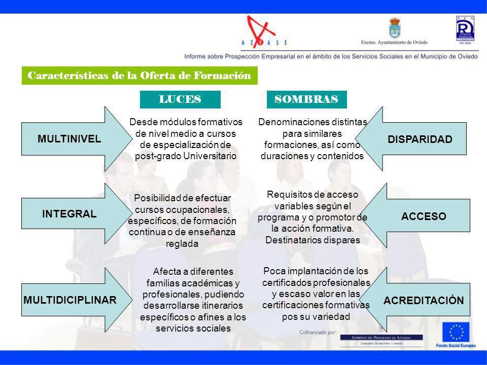 Características de la Oferta de Formación INTEGRAL Posibilidad de efectuar cursos ocupacionales, específicos, de formación continua o de enseñanza reg