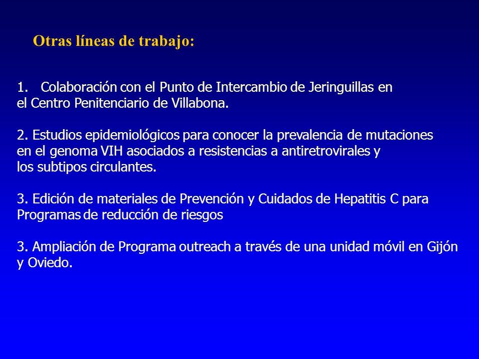 1.Colaboración con el Punto de Intercambio de Jeringuillas en el Centro Penitenciario de Villabona. 2. Estudios epidemiológicos para conocer la preval