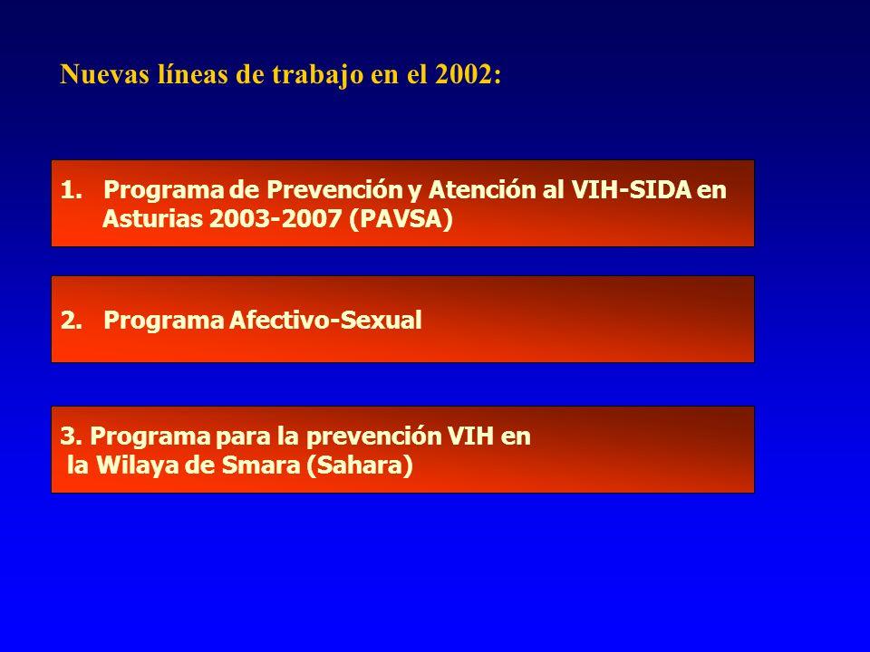 1.Programa de Prevención y Atención al VIH-SIDA en Asturias 2003-2007 (PAVSA) 2.Programa Afectivo-Sexual 3. Programa para la prevención VIH en la Wila