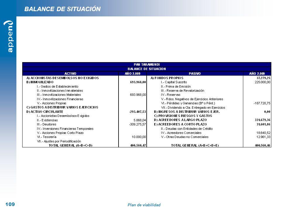 Plan de viabilidad 109 BALANCE DE SITUACIÓN