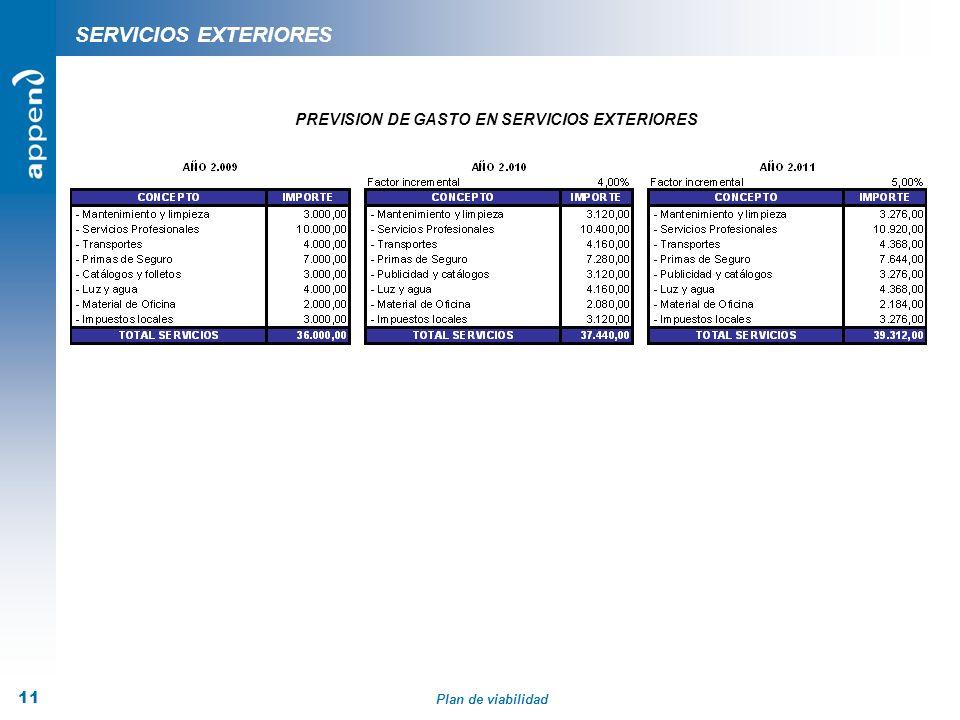 Plan de viabilidad 11 SERVICIOS EXTERIORES PREVISION DE GASTO EN SERVICIOS EXTERIORES