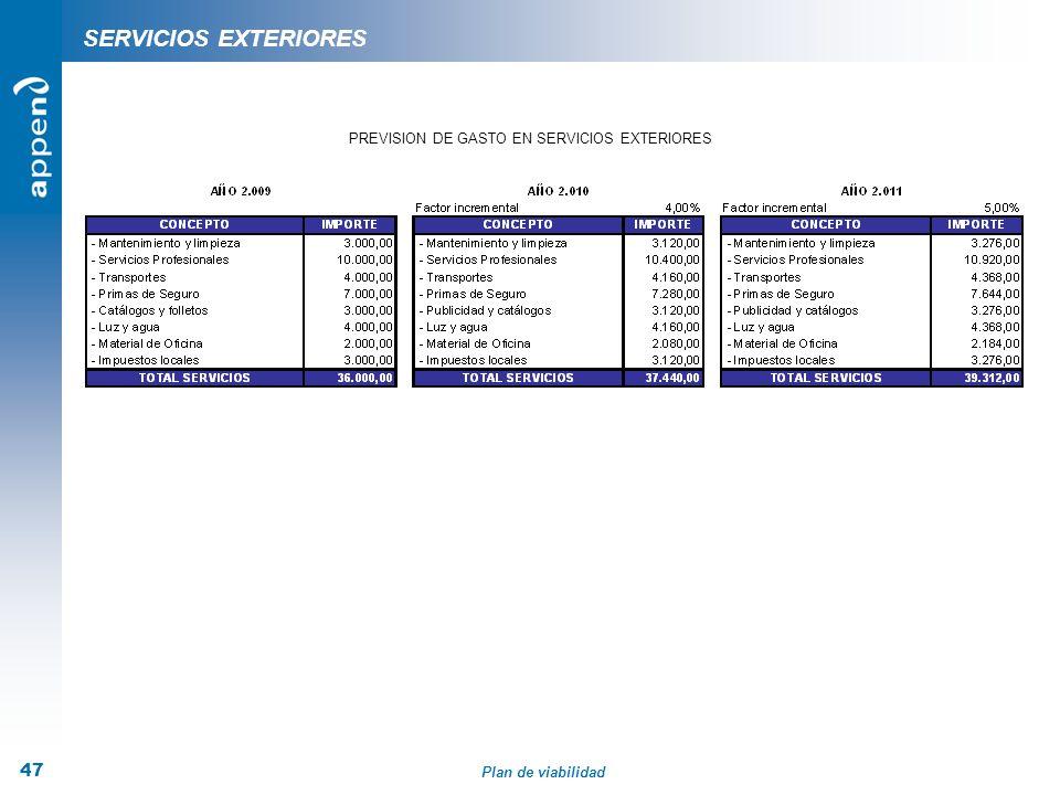 Plan de viabilidad 47 SERVICIOS EXTERIORES PREVISION DE GASTO EN SERVICIOS EXTERIORES