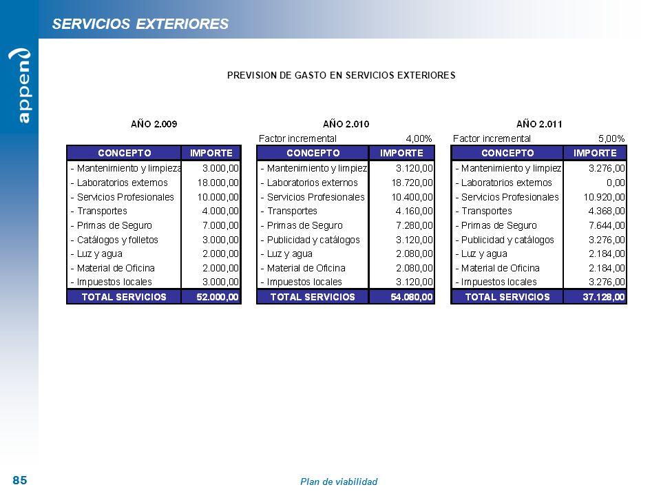 Plan de viabilidad 85 SERVICIOS EXTERIORES PREVISION DE GASTO EN SERVICIOS EXTERIORES