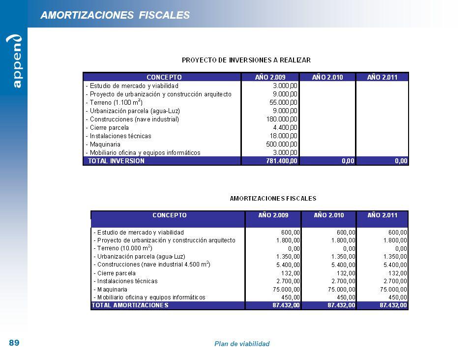 Plan de viabilidad 89 AMORTIZACIONES FISCALES