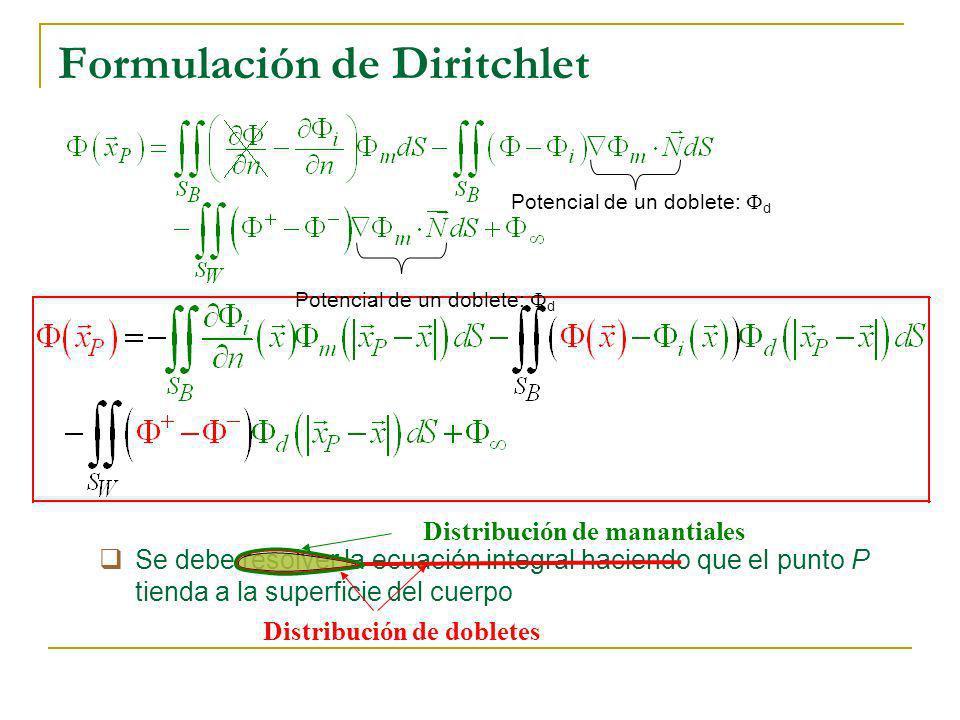 Formulación de Diritchlet Se debe resolver la ecuación integral haciendo que el punto P tienda a la superficie del cuerpo Potencial de un doblete: d D