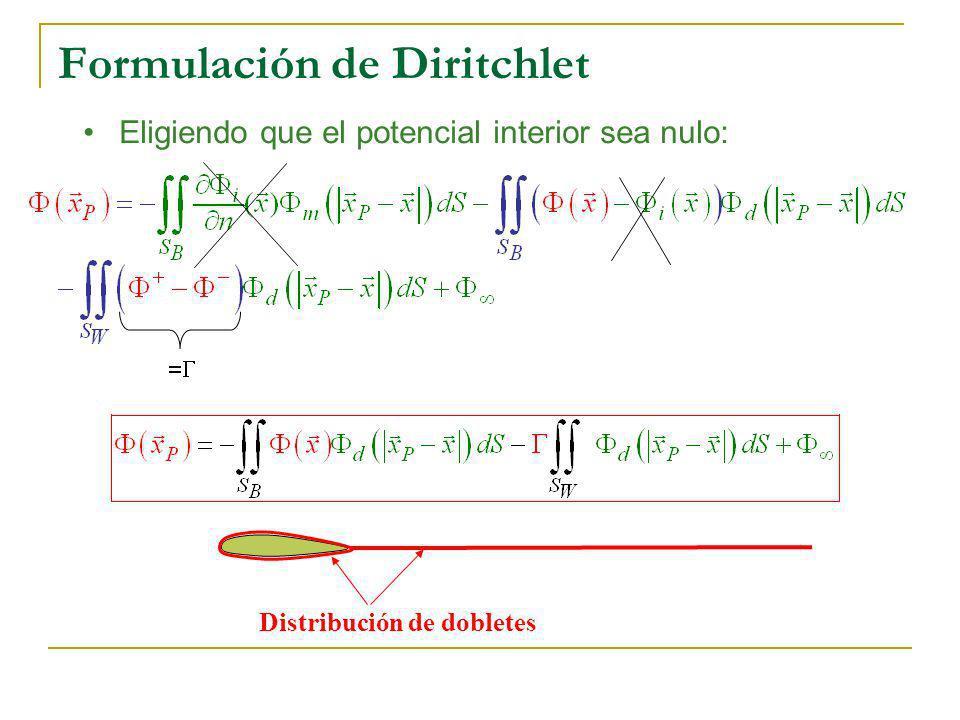 Formulación de Diritchlet Eligiendo que el potencial interior sea nulo: Distribución de dobletes