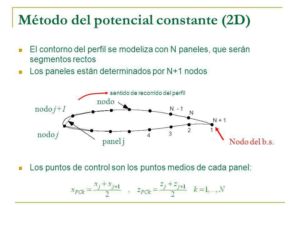 Método del potencial constante (2D) El contorno del perfil se modeliza con N paneles, que serán segmentos rectos Los paneles están determinados por N+