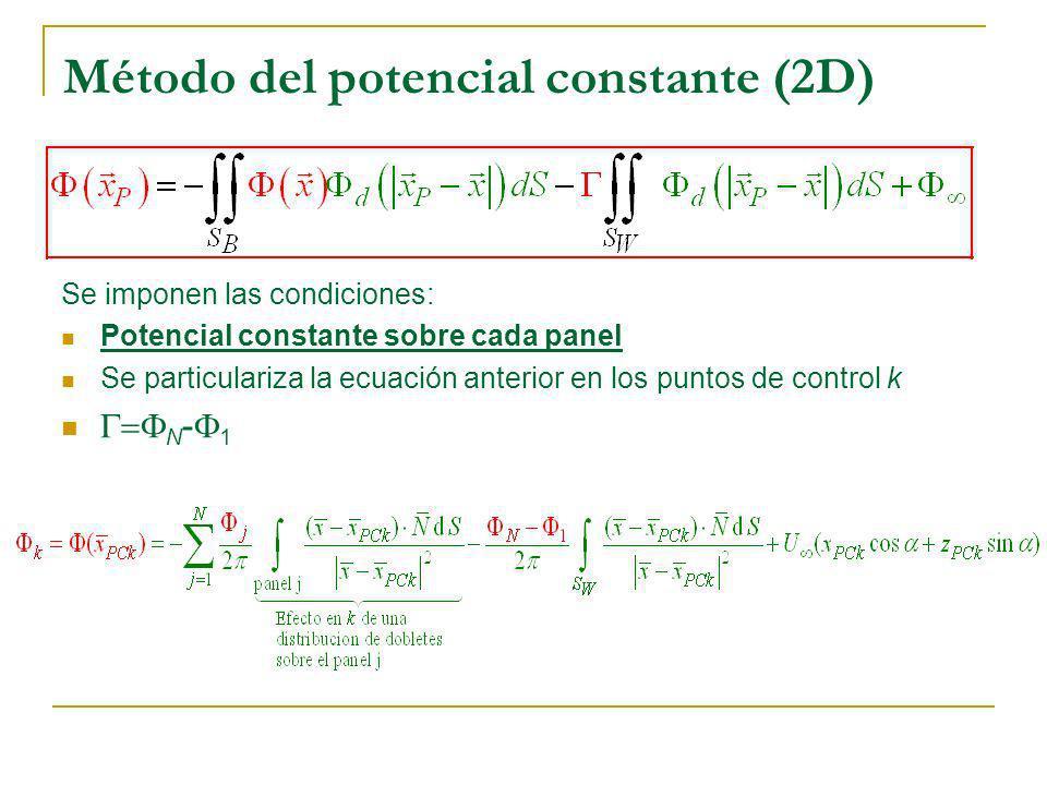 Método del potencial constante (2D) Se imponen las condiciones: Potencial constante sobre cada panel Se particulariza la ecuación anterior en los punt
