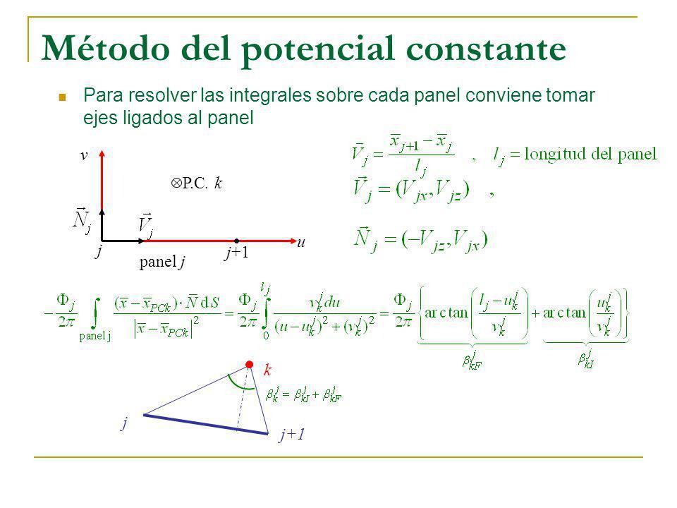 Método del potencial constante Para resolver las integrales sobre cada panel conviene tomar ejes ligados al panel v u P.C. k j j+1 panel j k j j+1