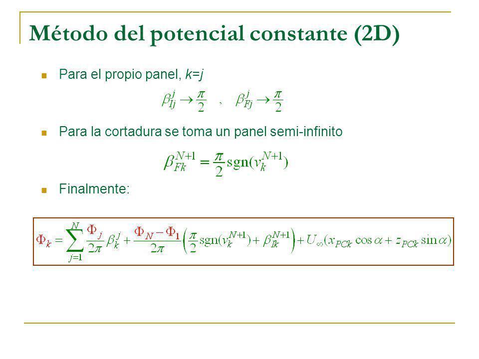 Método del potencial constante (2D) Para el propio panel, k=j Para la cortadura se toma un panel semi-infinito Finalmente: