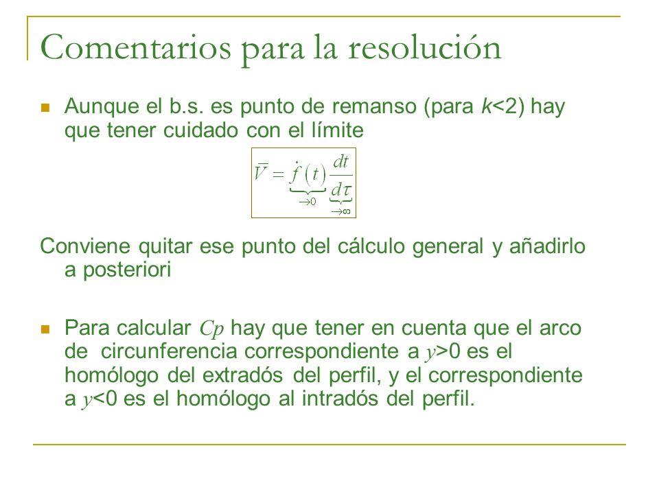 Comentarios para la resolución Aunque el b.s. es punto de remanso (para k<2) hay que tener cuidado con el límite Conviene quitar ese punto del cálculo