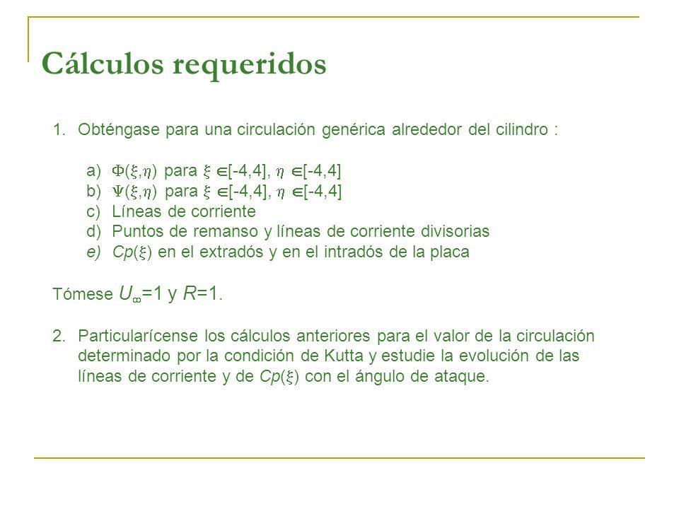 1.Obténgase para una circulación genérica alrededor del cilindro : a) (, ) para [-4,4], [-4,4] b) (, ) para [-4,4], [-4,4] c)Líneas de corriente d)Pun