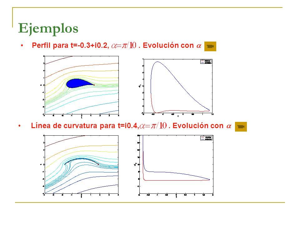 Perfil para t=-0.3+i0.2,. Evolución con Ejemplos Línea de curvatura para t=i0.4,. Evolución con
