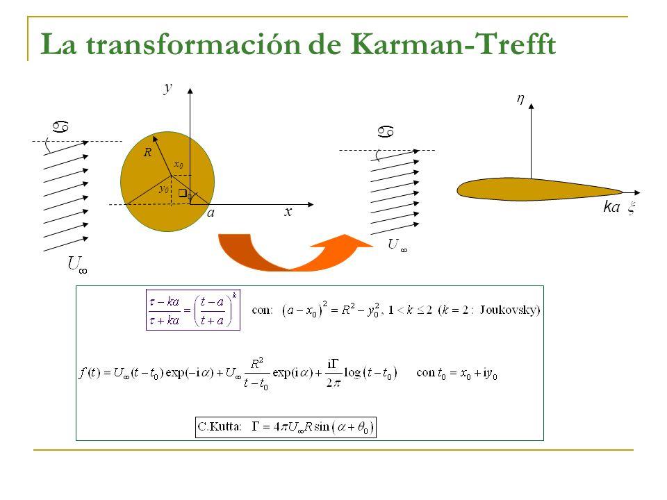 La transformación de Karman-Trefft a x y R x0x0 y0y0 0 a a kaka