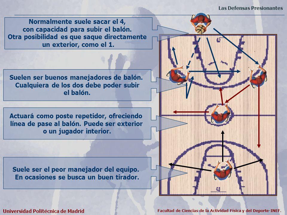 Las Defensas Presionantes Universidad Politécnica de Madrid Facultad de Ciencias de la Actividad Física y del Deporte-INEF.