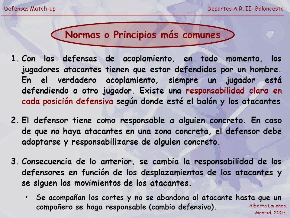 Alberto Lorenzo. Madrid, 2007. Defensas Match-upDeportes A.R. II: Baloncesto