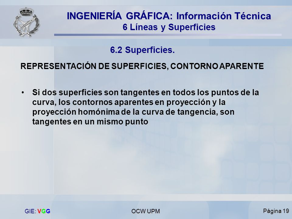 6.2 Superficies. INGENIERÍA GRÁFICA: Información Técnica 6 Líneas y Superficies INGENIERÍA GRÁFICA: Información Técnica 6 Líneas y Superficies GIE: VG