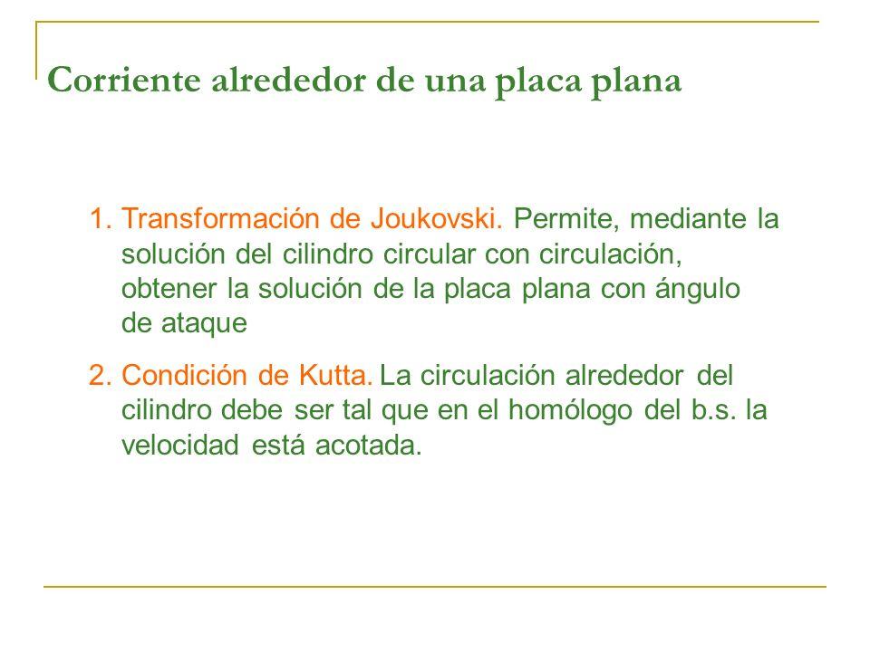 Corriente alrededor de una placa plana 1.Transformación de Joukovski. Permite, mediante la solución del cilindro circular con circulación, obtener la