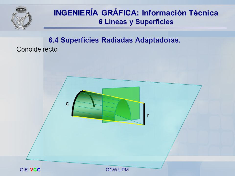 6.4 Superficies Radiadas Adaptadoras.