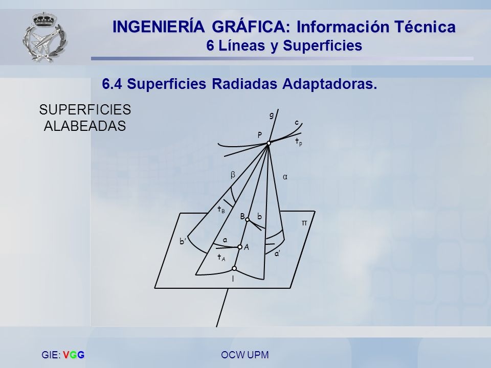 6.4 Superficies Radiadas Adaptadoras.