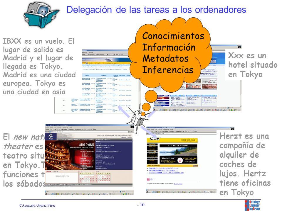 ©Asunción Gómez-Pérez - 9 Definición de Web Semántica La Web Semántica es una extensión de la actual Web en la que a la información disponible se le otorga (anota o marca con) una semántica bien definida.