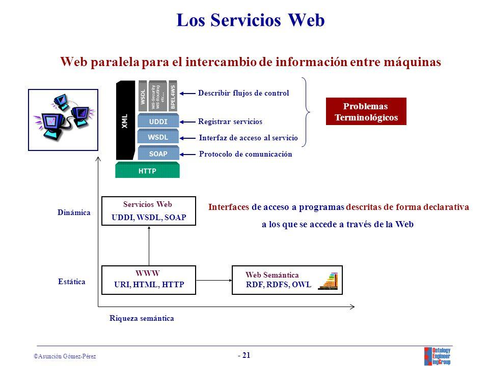 ©Asunción Gómez-Pérez - 20 Metadata for Fraud detection in cars