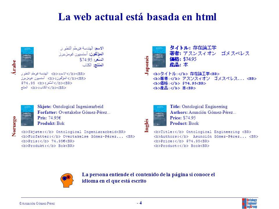 ©Asunción Gómez-Pérez - 3 URI, HTML, HTTP Statica WWW Millions of users Billions of pages El problema: Exceso de información Dinámica