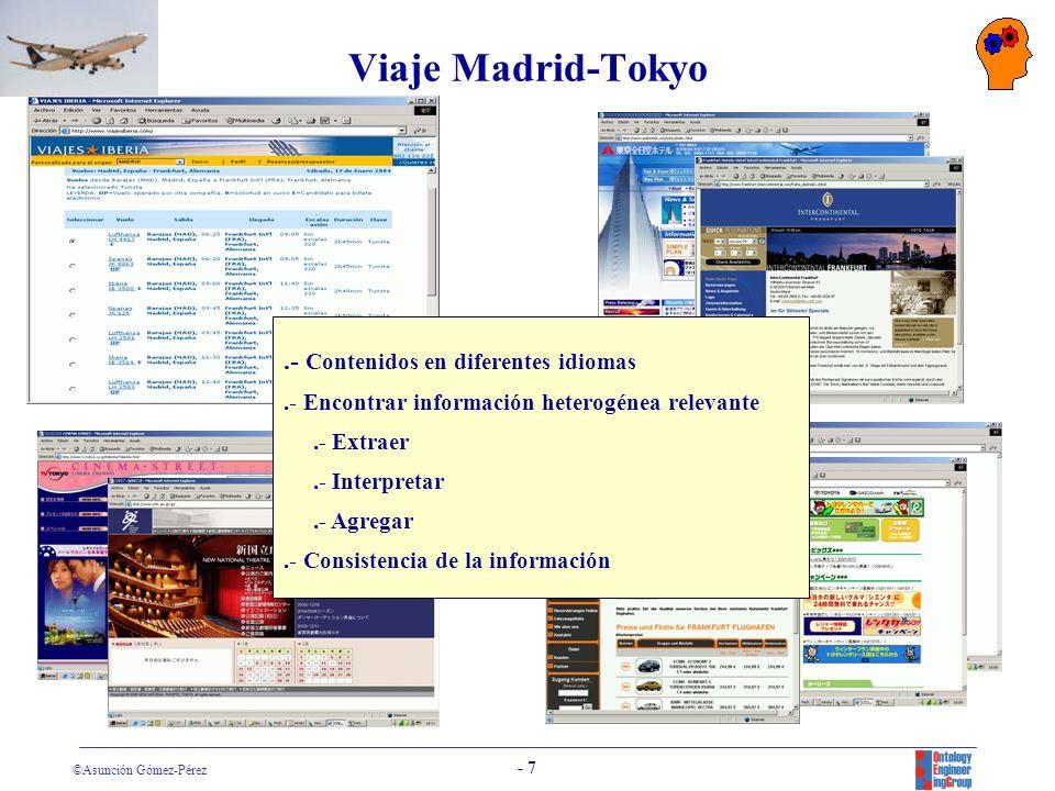 ©Asunción Gómez-Pérez - 6 Information Overload.- Encontrar la información.- Extraer la información relevante.- Interpretarla.- Síntesis