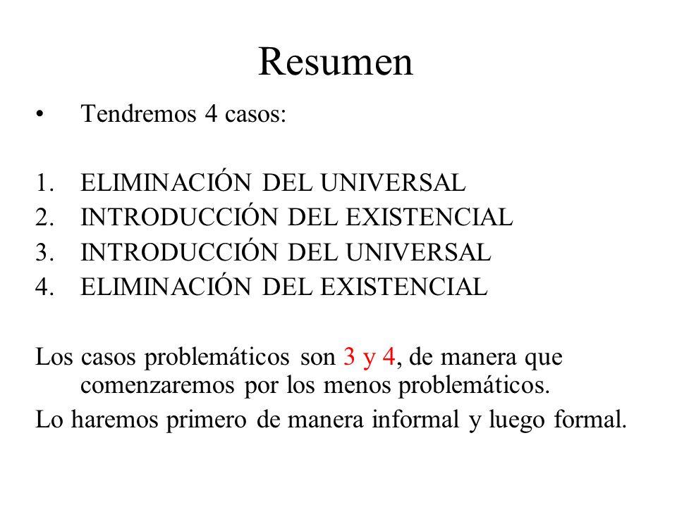 Resumen Tendremos 4 casos: 1.ELIMINACIÓN DEL UNIVERSAL 2.INTRODUCCIÓN DEL EXISTENCIAL 3.INTRODUCCIÓN DEL UNIVERSAL 4.ELIMINACIÓN DEL EXISTENCIAL Los c